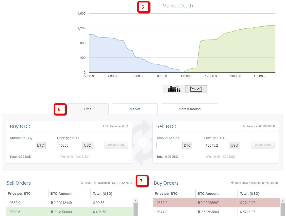 CEX exchange Trade / market view dashboard 2