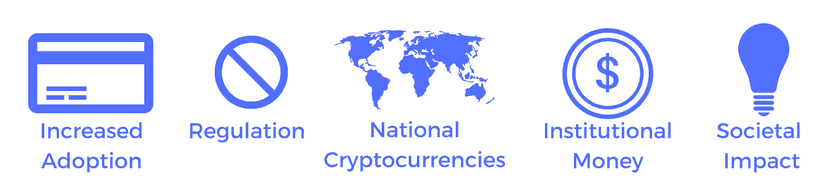 Adoption, regulation, national cryptocurrencies