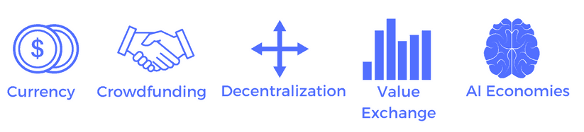 Currency, crowdfunding, decentralization