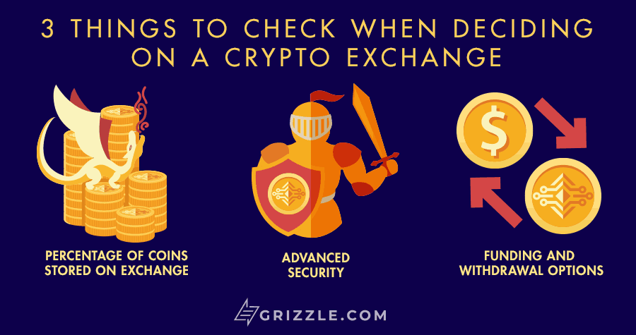 Deciding on a crypto ethereum exchange infographic