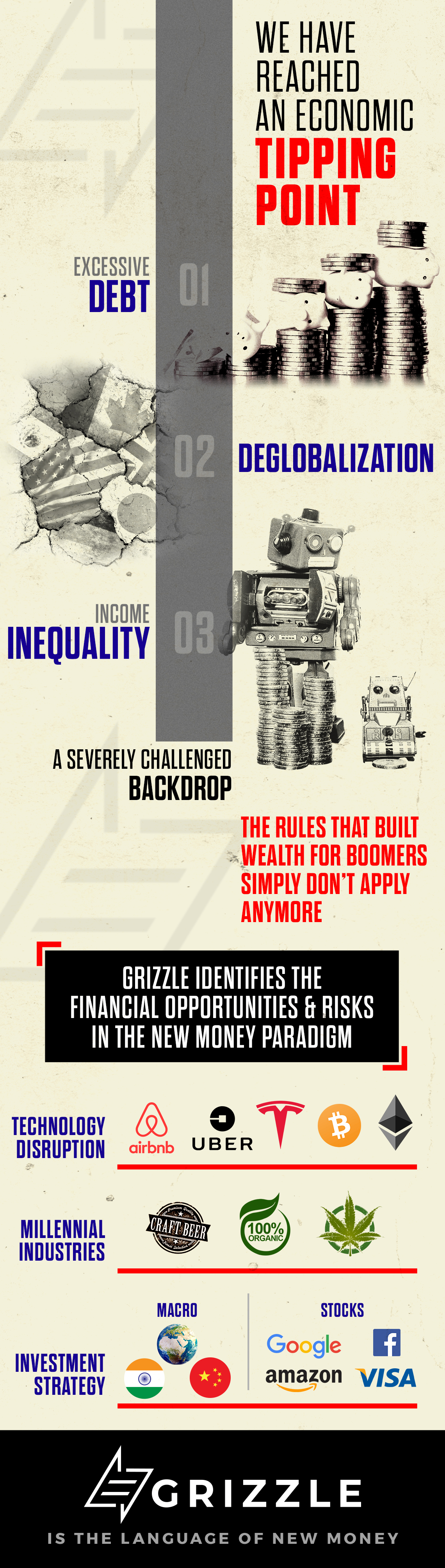 grizzle-economic-tipping-point-infographic-1140px