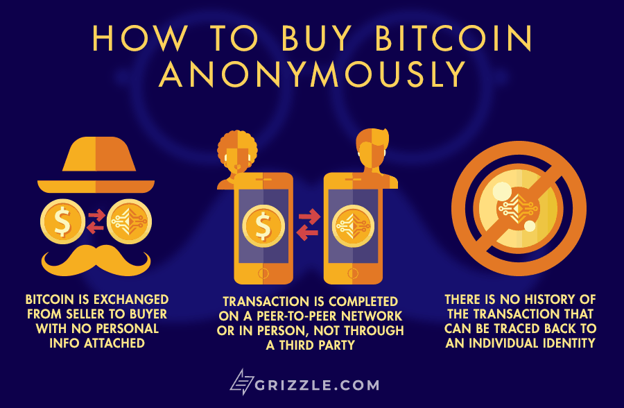 how-to-buy-bitcoin-anonymously