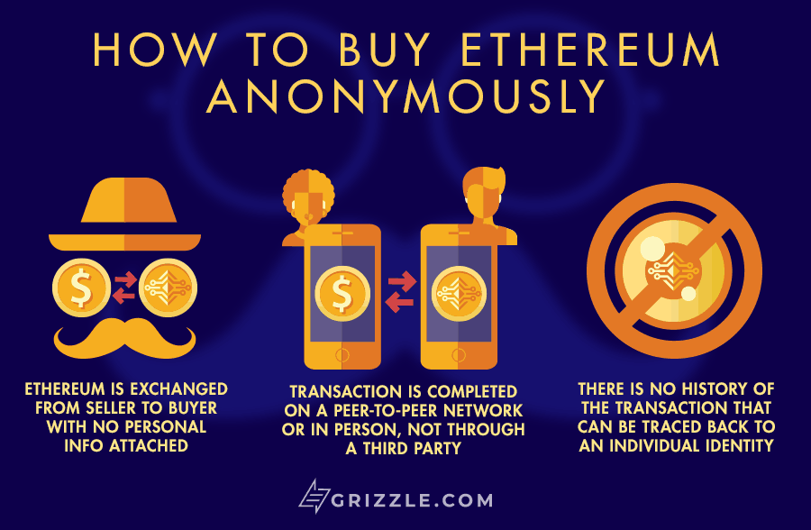How to buy Ethereum anonymously (Ether / ETH)