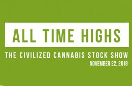 Civilized Cannabis stock show